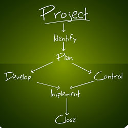 Ad Agency Project Management Software